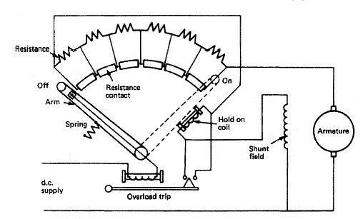 direct current motors