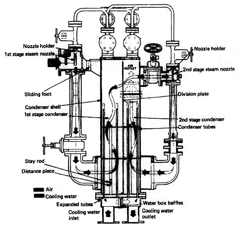 Propane Gas Control Valve furthermore Old Electric Furnace Wiring Diagram additionally Oil Sending Unit Diagram additionally High Pressure Air Pump in addition Furnace Pressure Switch Wiring Diagram. on how forced air systems work