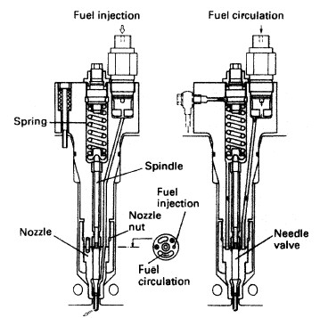 Fuel oil injection system for a diesel engine