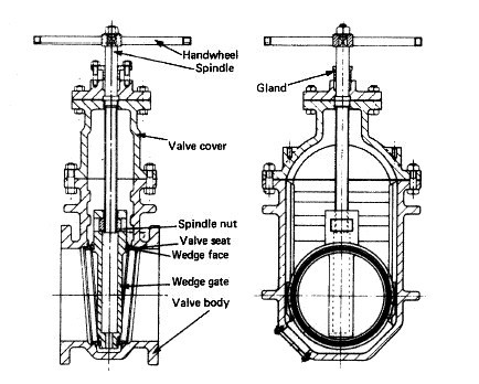 Valleybacktoback likewise Valve Handle Extension moreover Water Flow Regulator Valve in addition Shower Valve Replacement besides Valve Handle Extension. on shower valve stem