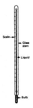 Liquid in glass thermometer