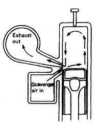 Wiring Diagram Creator on race car switch panel wiring diagram